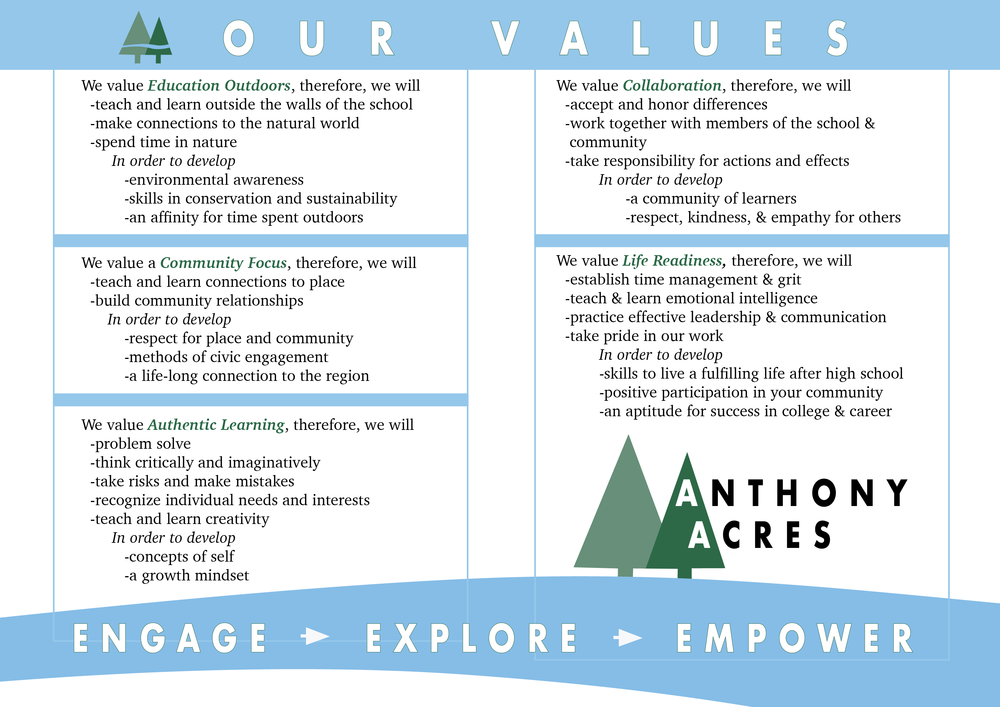 Anthony Acres Values